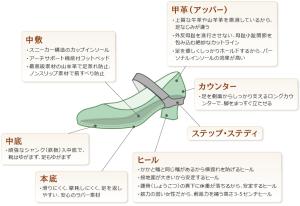 小野崎さん図